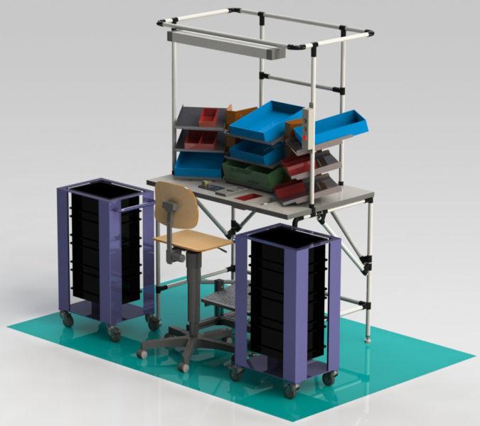 Lean Manufacturing & Kaizen System